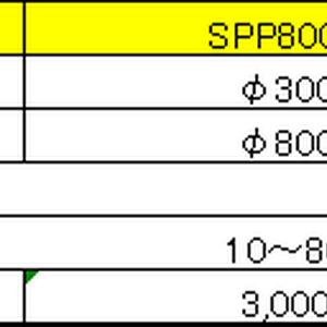 SPP600S
